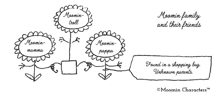 Moomin Family tree_Moomin_english